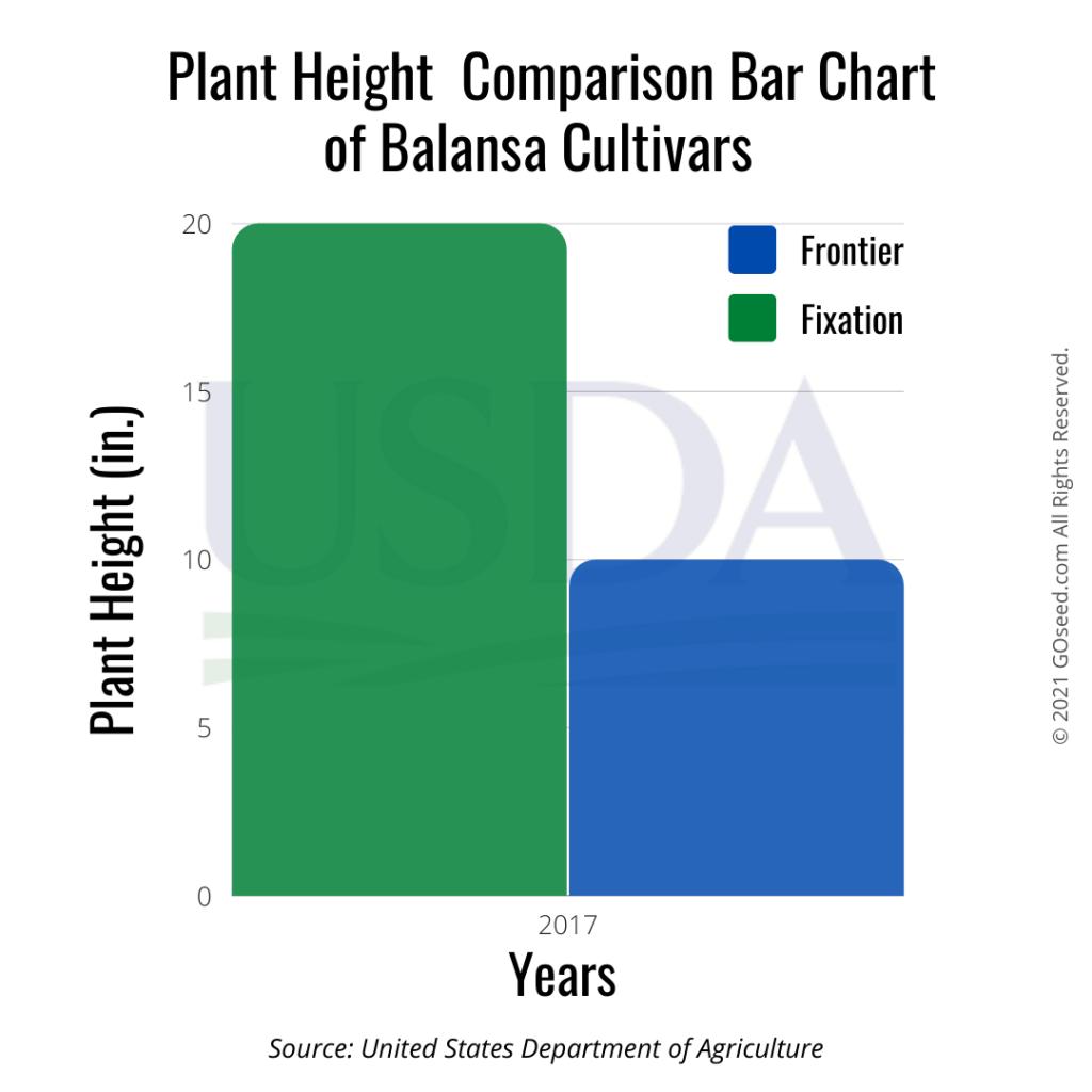 evaluation of clovers washington 3